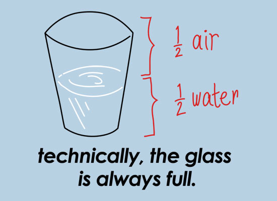Technically, The Glass Is Always Half Full - Math Teacher T Shirts