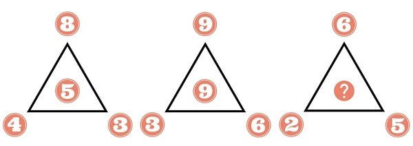 Which number is missing from the triangle?